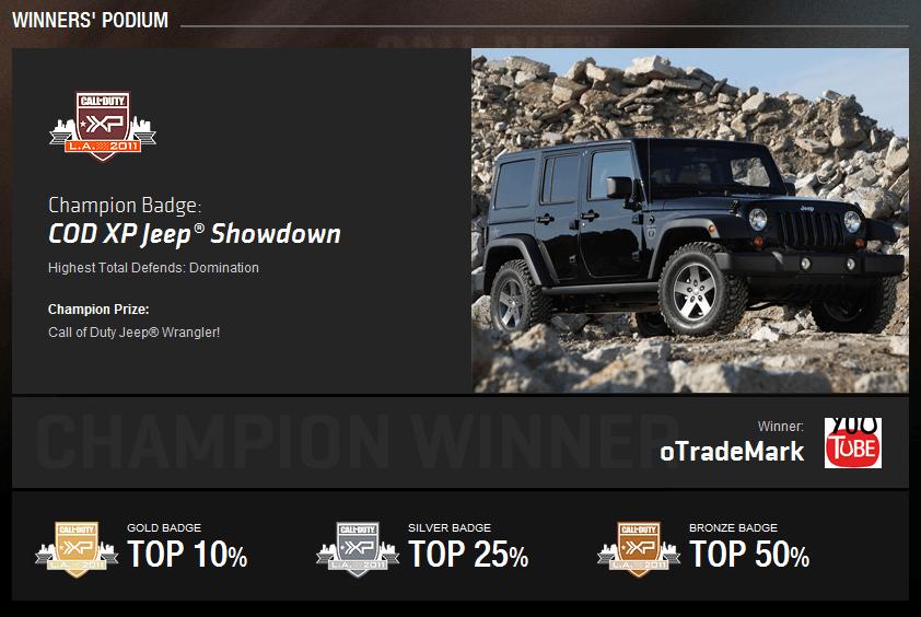 black-ops-jeep-wrangler-lone-wolf-op-champion-otrademark